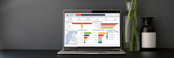 Innovation Dashboard: Manage innovation success